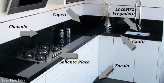 Oferta encimeras cocina Alicante